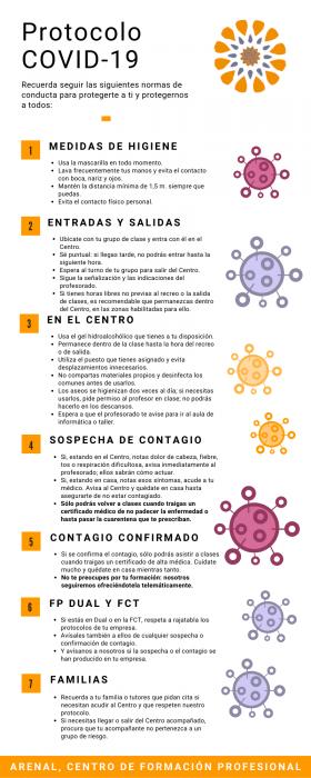 InfografiaProtocoloCOVID-19_20212022