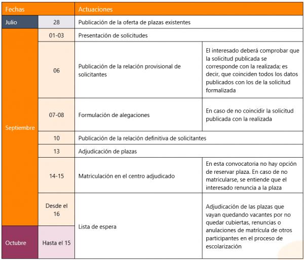 ProcedimientoExtraordinario_min